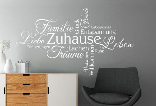 Wortwolke mit Begriffen rund ums Zuhause